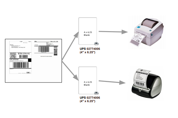 Print Fedex & UPS FBA Labels on 4 x 6 Thermal Printer